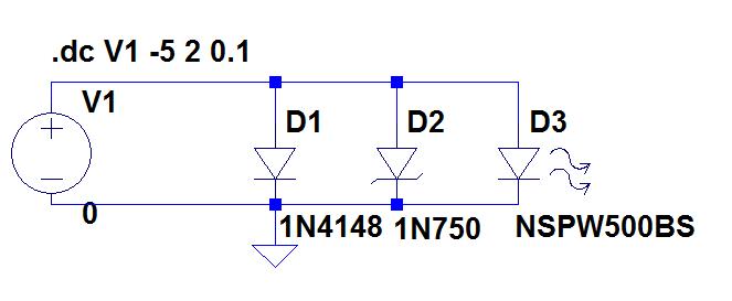 V3 Diodensimulation