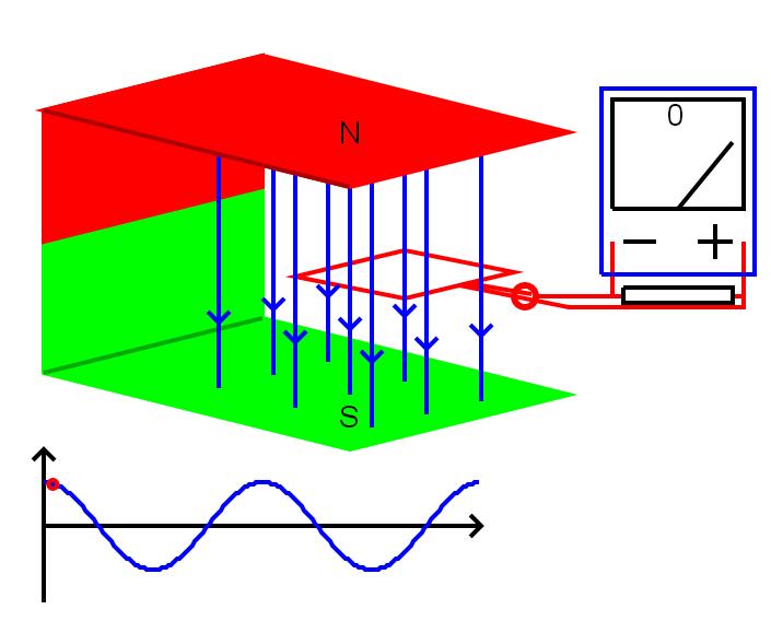 Grundlagen Elektrotechnik 2